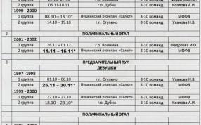 Календарь соревнований Первенства Московской области 2013-2014 г.г. («Детская лига») сентябрь-декабрь 2013 г.