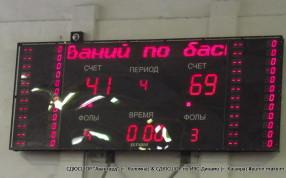 «Динамо» vs. «Авангард»